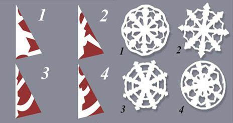 How To Make Easy Paper Snowflakes - pretty paper snowflakes lemons and letterpress