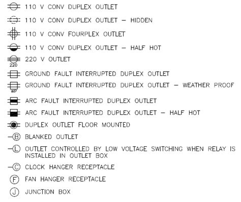 Quad Plex Plans by Cad Electrical Symbols Preview Page Autocad Electrical