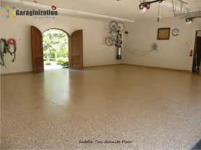 floor coatings september 2005