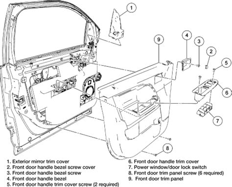 how to remove install front door panel suzuki xl 7 youtube 2006 jeep grand cherokee 2wd 3 7l fi sohc 6cyl repair