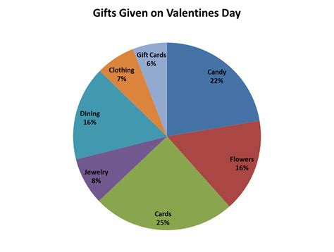things to do on valentines day when your single 9 mountain getaways for valentines day huffpost