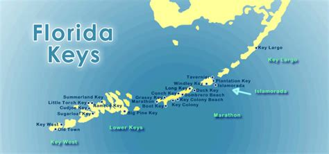 florida keys vacation rental homes in the florida keys located in