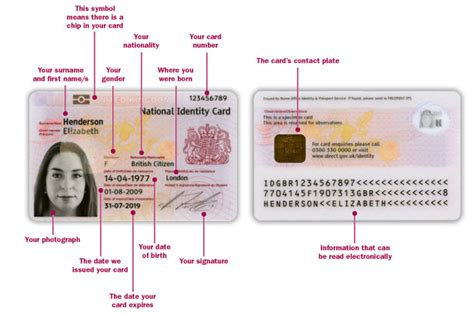 National Insurance Letters Explained Secured S Notary Presentment Mobile Services Secured Creditor S