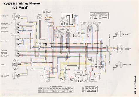 zx9r b1 wiring diagram 28 images wiring diagram kz440