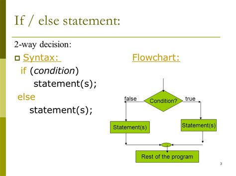 flowchart if statement flowchart if else statement create a flowchart