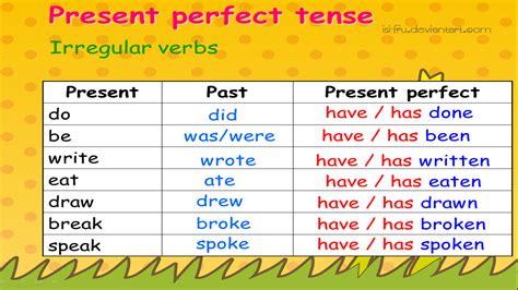 Resume Writing Verb Tense by Resume Writing Verb Tense