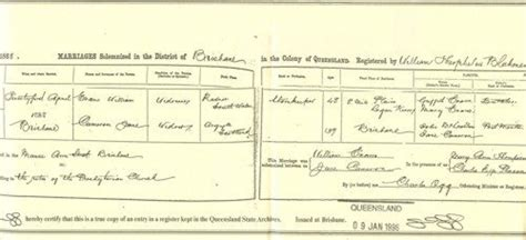 Birth Records Queensland Order Your Queensland Bdm Certificates