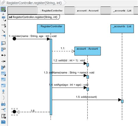 draw sequence diagram engineering sequence diagram from java source code