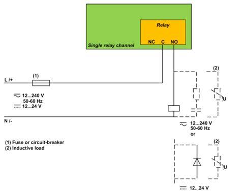 120v 60hz wiring diagram 120v get free image about