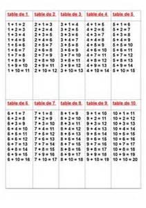 tables d addition la table des doubles cp ce1 ce2 cm1