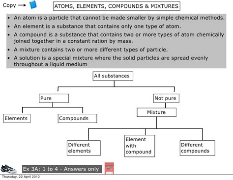 Chemistry Counting Atoms In Compounds Worksheet Answers by All Worksheets 187 Chemistry Counting Atoms In Compounds