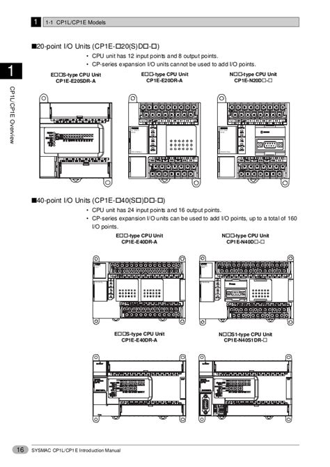 omron cp1l wiring diagram wiring diagram with description