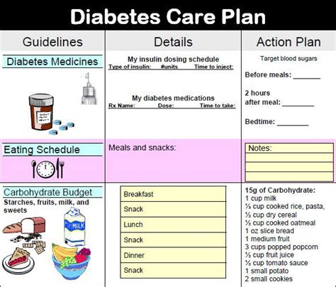 25 Best Ideas About Diabetes Meal Plan On Pinterest Diabetic Diet Meal Plan Healthy Diabetic Diabetes Meal Plan Template