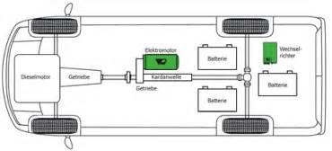 ac servo drive wiring diagram engine wiring diagram
