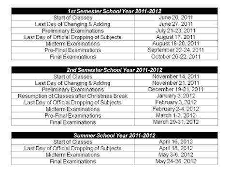 Usf Mba Fall Schedule by International Business International Business College