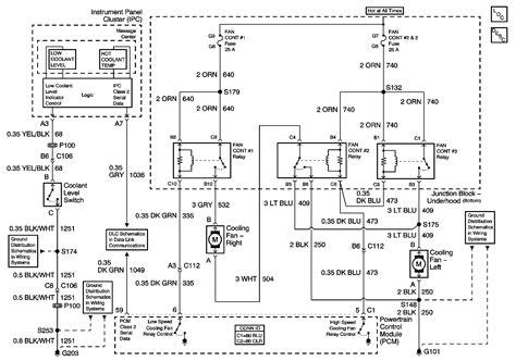 1994 bmw 325is radiator fan wiring diagram wiring