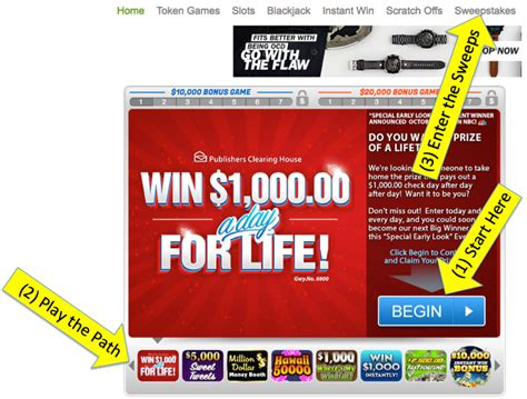 Free Sweepstakes Entry - are you entering the free contests and sweepstakes at pch pch blog