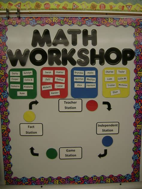math workshop grade k a framework for guided math and independent practice books math workshop adventures estimation math notebooks and