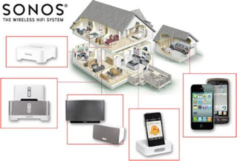 sonos multi room system consumer savvy reviews 5 premier home audio systems ready to take 2016 by