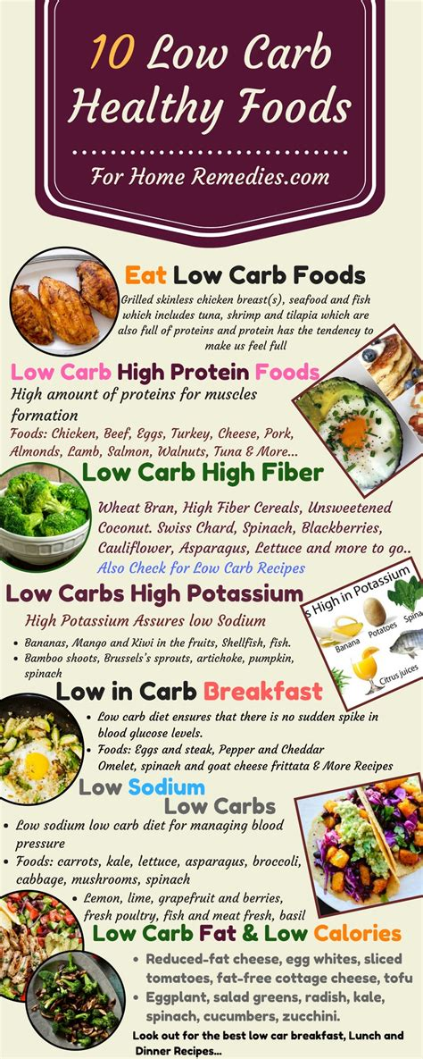 healthy fats low carb diet 10 low carb foods low sugar high protein fiber