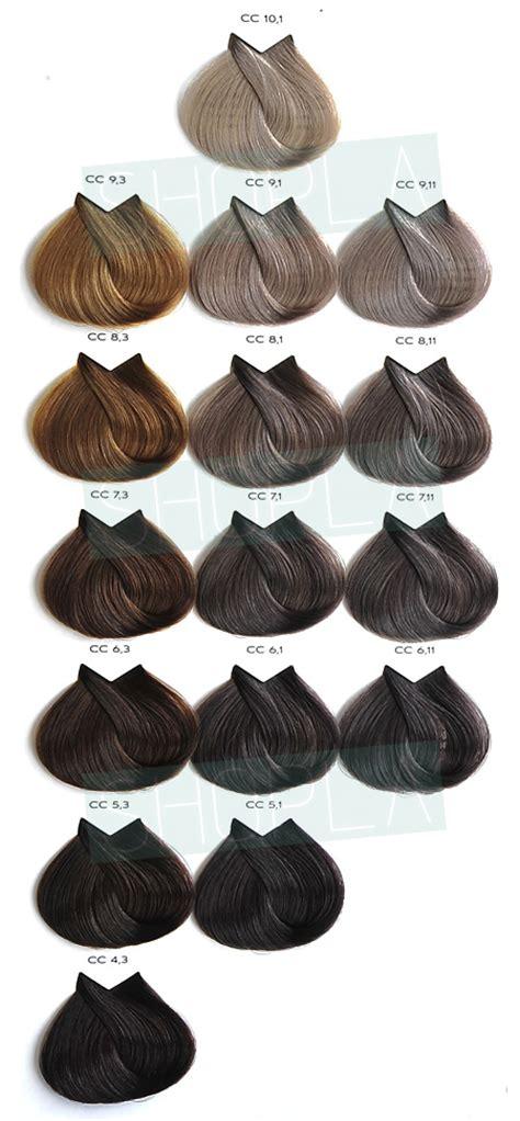 majirel cool cover loreal majirel cool cover farby do włos 243 w 50 ml