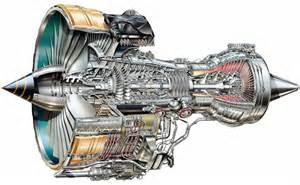 Trent Rolls Royce Cutaway Rolls Royce Trent 700