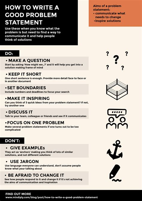 how to write a problem statement for research paper how to make a problem statement in a research paper