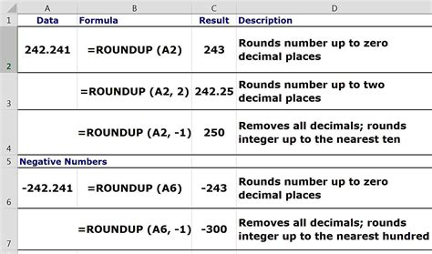 rounding numbers   google spreadsheets