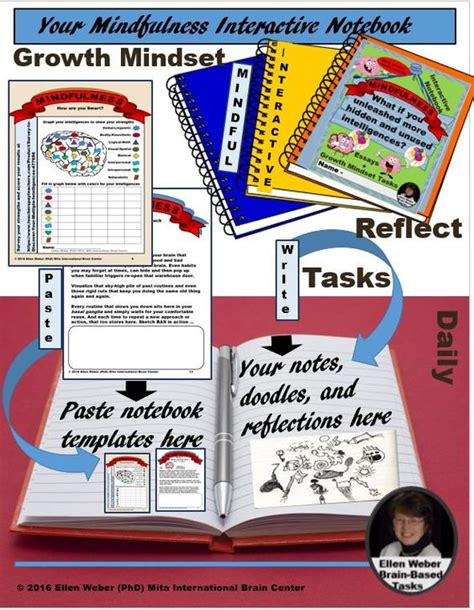 Growth Mindset Interactive Notebook Grades 6 To 12 Growth Mindset Template