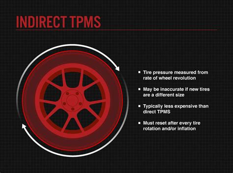check tpm system jeep what is tpms bridgestone tires