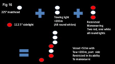navigation lights on boat not working navigation lights rya theory saltwater experience