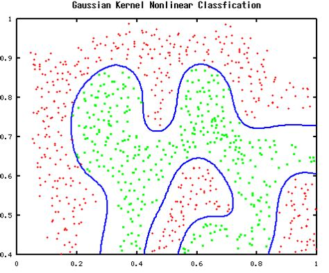 pattern classification stanford machine learning