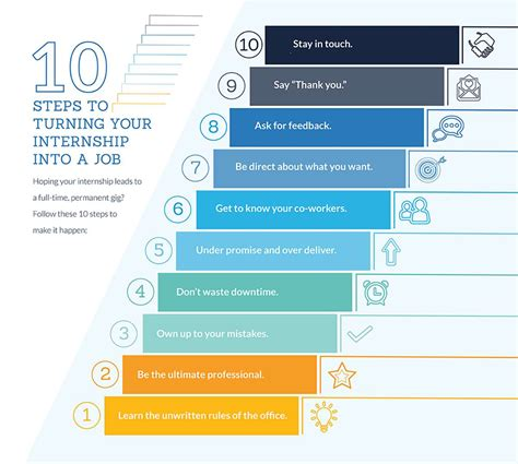 10 Steps To Help You Your by 10 Steps To Turning Your Internship Into A Careerbuilder