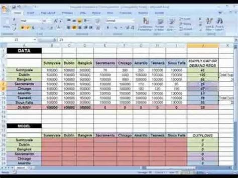 What Is A Spreadsheet Model by Spreadsheet Modeling Tutorials Supply Network Planning