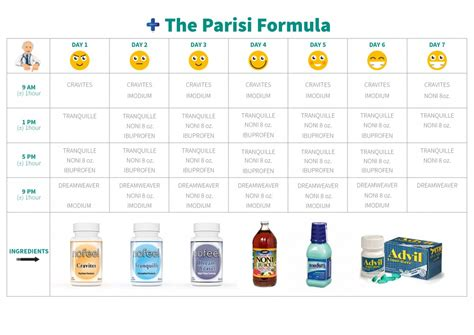 Parisi Formula For Detoxing home detox for heroin withdrawal the parisi formula