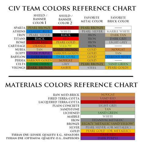 color pattern meaning keffiyeh color meaning 28 images search results