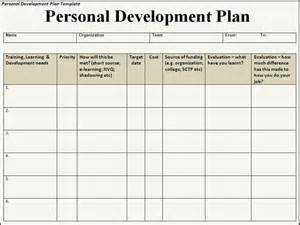 leadership development plan template 17 best images about succession talent leadership on