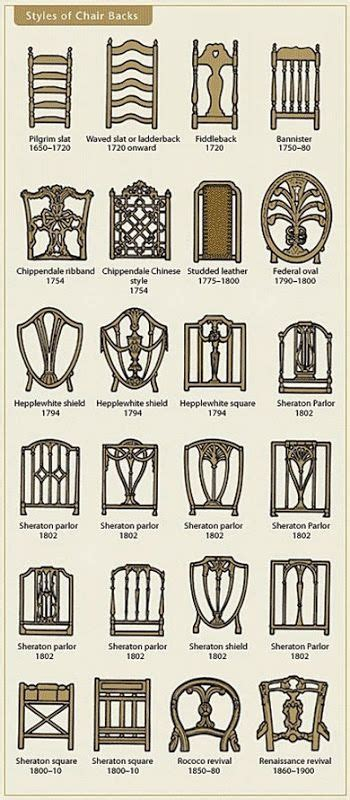 Styles of dining room chairs