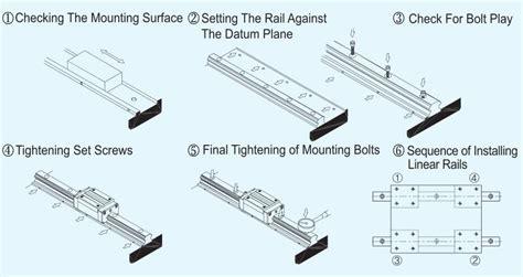 Sbg Sbi sbc linear guide rail bearing sbi30sl linear bearing sbi