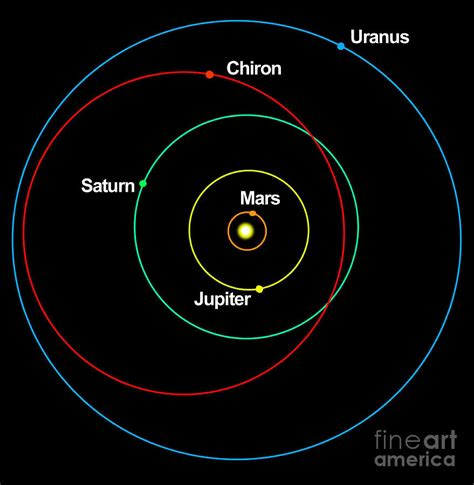 orbit diagram a diagram showing the eccentric orbit digital by