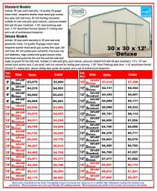 barns prices barn kits pole barns barns at lumber 2 of