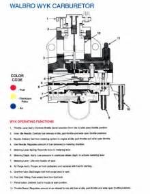 35 hp vanguard wiring diagram get free image about wiring diagram