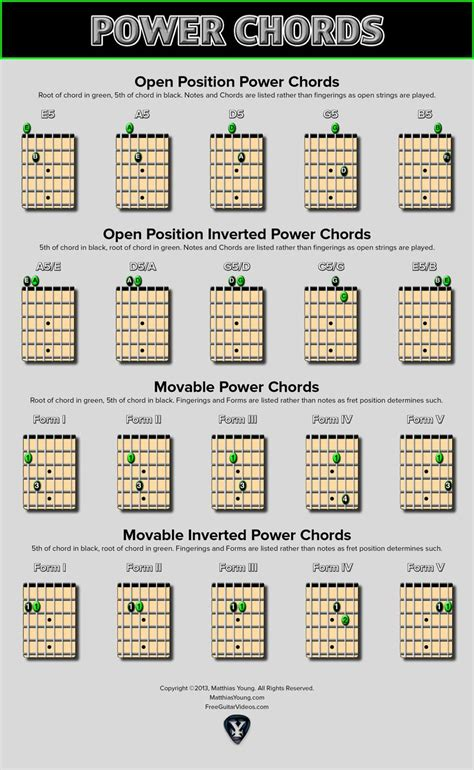 note a day 365 guitar lessons 2007 calendar musician s 17 best images about guitar playing and music on pinterest