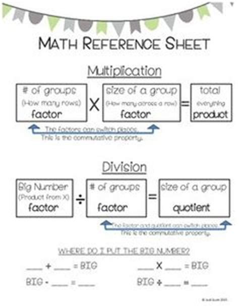 diagram eureka math 4th grade 1000 ideas about math reference sheet on math trigonometry and multiplication