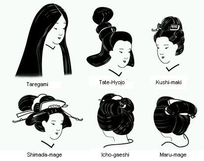 Traditional Japanese Hairstyles by 25 Best Ideas About Japanese Hairstyles On