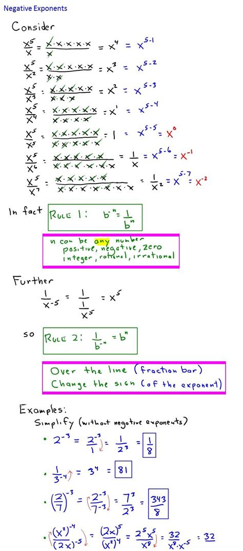 regex pattern negative numbers best 25 adding negative numbers ideas on pinterest