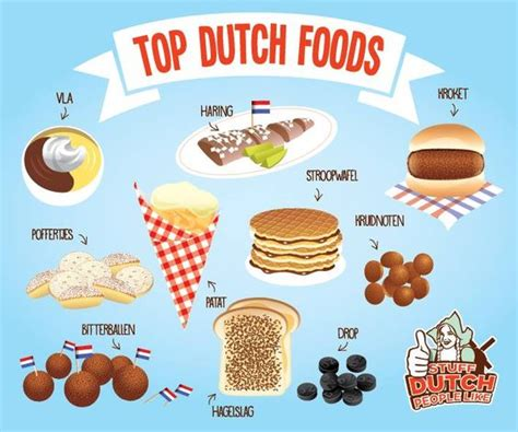 Search Netherlands Top Foods And Loving It Tops And Food