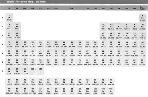 calcio tavola periodica isotopi di calcio