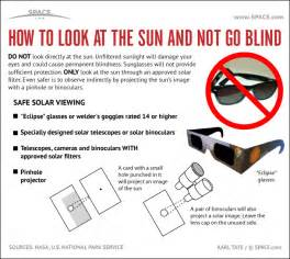does make you go blind how to photograph the solar eclipse david reneke space