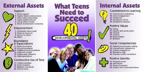 The Search Institute 40 Developmental Assets 40 Developmental Assets Raising Boys To Succeed In